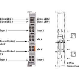 中型 KAS 4 通道数字输入